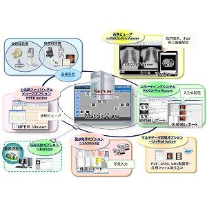 医用画像管理システム PAXiS-Pro
